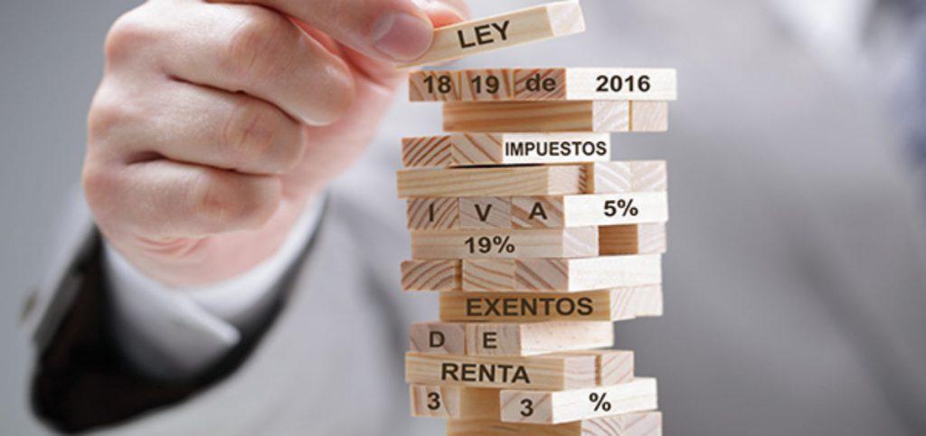 Impuestos a pagar por compra de casas for Compra de casas en madrid